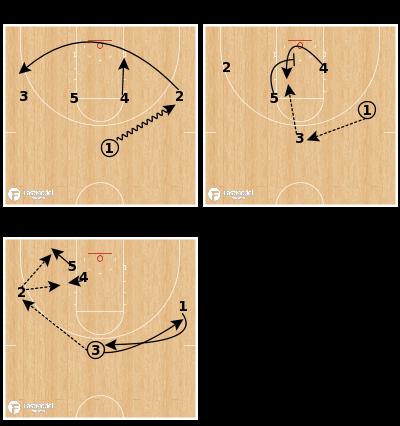 Basketball Play - Ghost