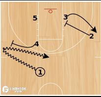 Basketball Play - Reverse 3