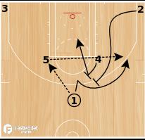 Basketball Play - V-Flare