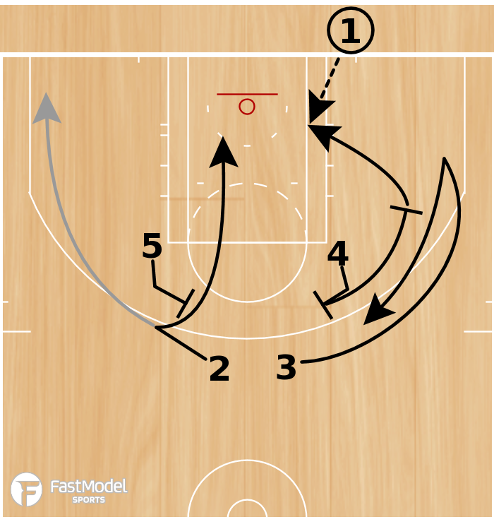 Basketball Play - NBA Best Play of the Night May 6: Chicago Bulls End of Quarter BLOB : V