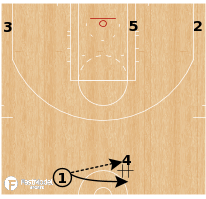 Basketball Play - Chicago Bulls - Elbow DHO Elevator