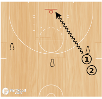 "Basketball Play - ""On the Clock"" Attacks (2 plays)"