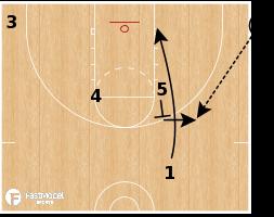 Basketball Play - Raptors Corner SLOB Swing