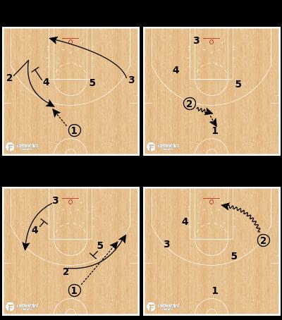 Basketball Play - Portland Trail Blazers - Iverson Wheel