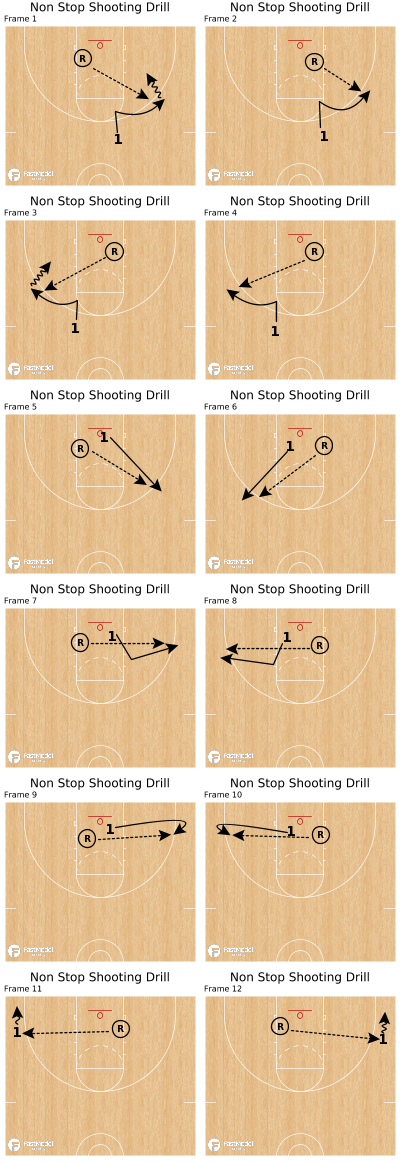 Basketball Play - Non Stop Shooting Drill