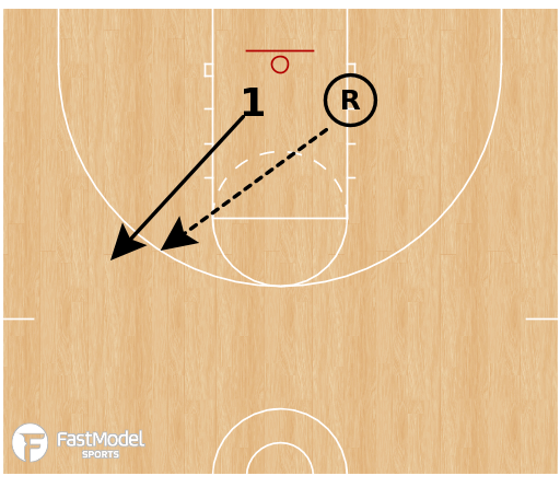 Basketball Play - Non Stop Shooting Drill
