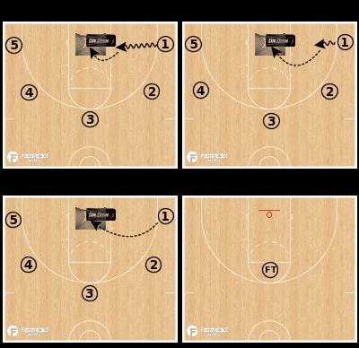 Basketball Play - Dr. Dish 32 Shooting