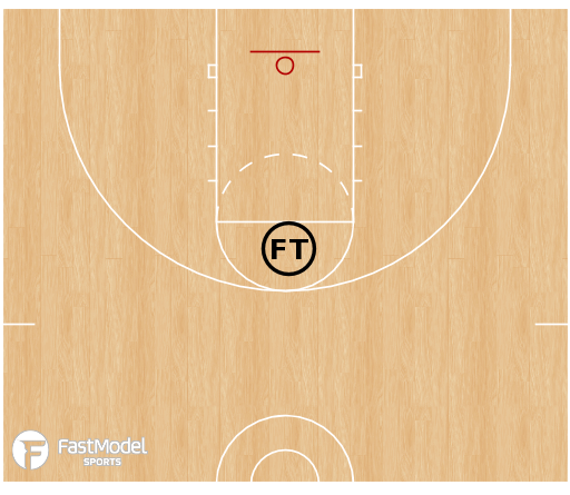 Basketball Play - Dr. Dish 32 Shooting