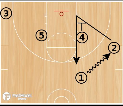 Basketball Play - Zipper