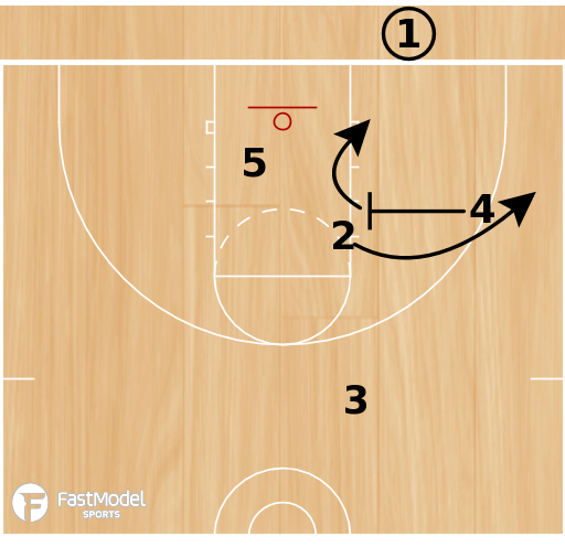 Basketball Play - 11
