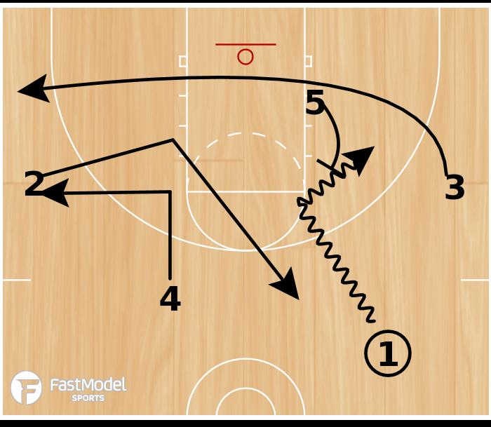 Basketball Play - 1 Game