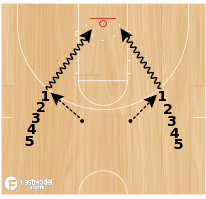 Basketball Play - NBA Warmup