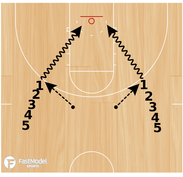 Basketball Play - NBA Warmup