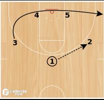 Basketball Play - Kimberly