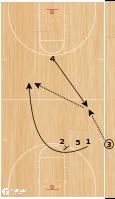 """Basketball Play - """"FLASH"""""""