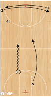 "Basketball Play - ""RUB"""