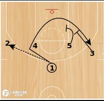 Basketball Play - NBA Best Play of the Night May 9: Oklahoma City Thunder: UCLA Set