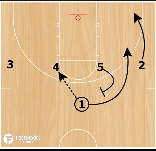 Basketball Play - Dribble At