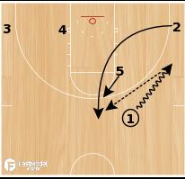 Basketball Play - Zipper Flat Exchange