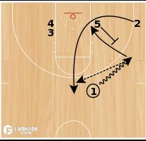 Basketball Play - Zipper Rip Leak Flip