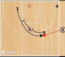 Basketball Play - Spurs EOG Winner vs. Warriors