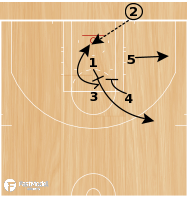 Basketball Play - Play of the Day 04-27-2011: 3 Back