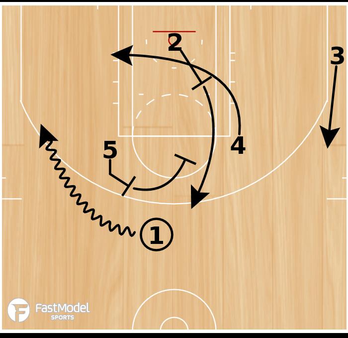 Basketball Play - BONUS NBA Play of the Day May 9: Miami Heat Power