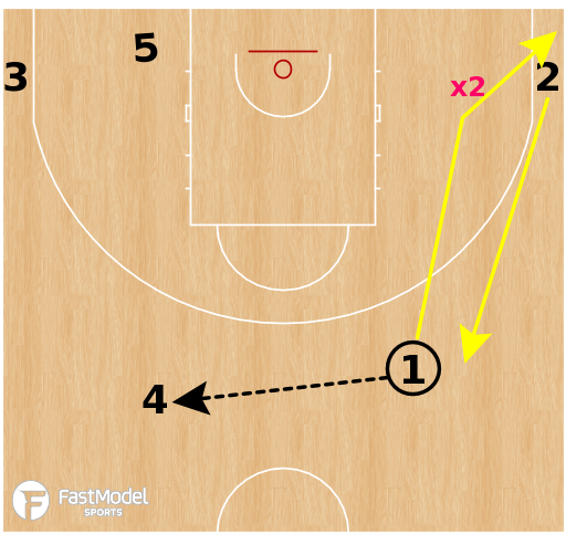 Basketball Play - Blur Screens
