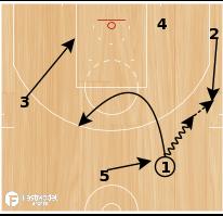 Basketball Play - OKC DHO-Pin Down