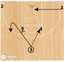 Basketball Play - Memphis Horns Rip