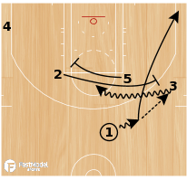 Basketball Play - 23 Chest