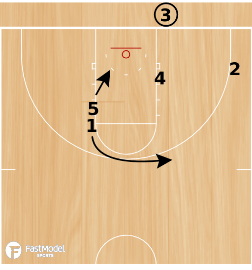 Basketball Play - Double Stack BLOB