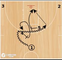 Basketball Play - Horns Again