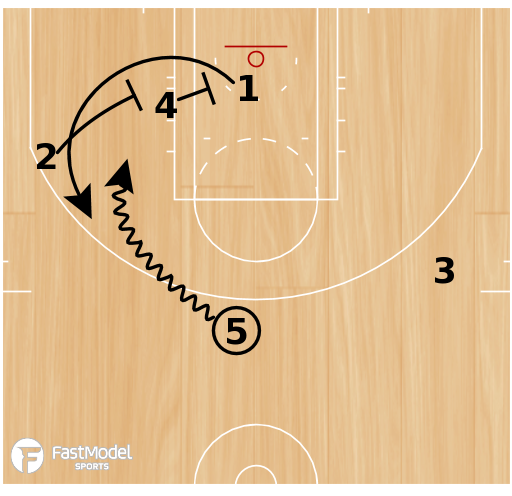 Basketball Play - Play of the Day 03-09-2011: 1 Curl