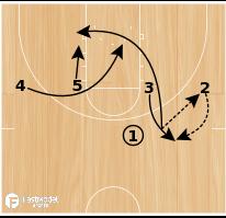 Basketball Play - UCONN 1-4 Set