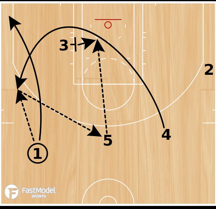 Basketball Play - Miami Heat Post Iso for Lebron James