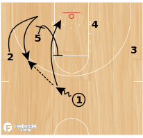 "Basketball Play - ""5 Flash"""