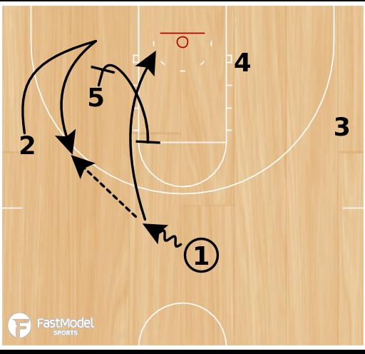 """Basketball Play - """"5 Flash"""""""
