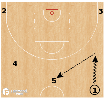 Basketball Play - Spead Series - Floppy
