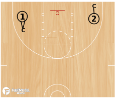 Basketball Play - Resistance Dribbling
