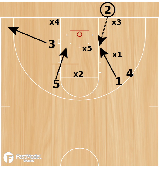 Basketball Play - Play of the Day 03-10-2011: Dive