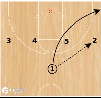 Basketball Play - 1-4 Rip