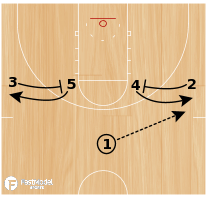 Basketball Play - Invert