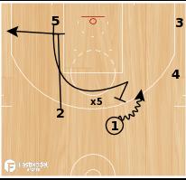 Basketball Play - Memphis Ball Screen-Dribble Hand Off