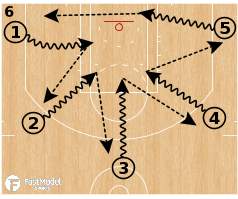 Basketball Play - 5 Out Jump Stop & Kick