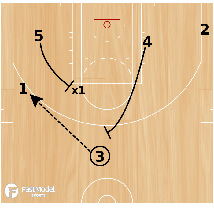 Basketball Play - Play of the Day 03-11-2011: 14 Quick