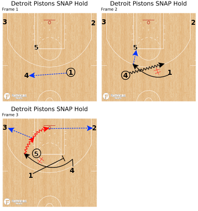 Basketball Play - Detroit Pistons SNAP Hold