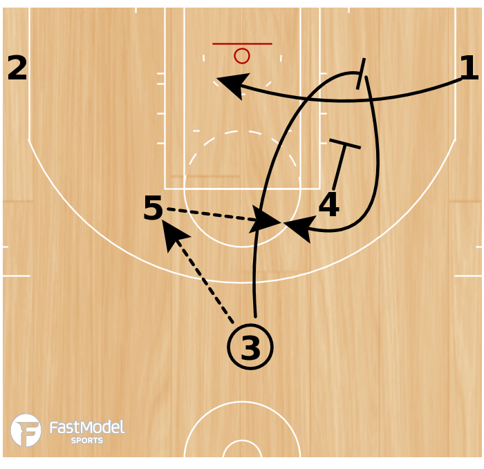 Basketball Play - NBA Play of the Nigh May 15: Golden State Warriors Elbow Flex