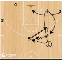 Basketball Play - Quick Loop