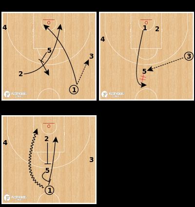 Basketball Play - Pinar Karsiyaka - Rip Spain